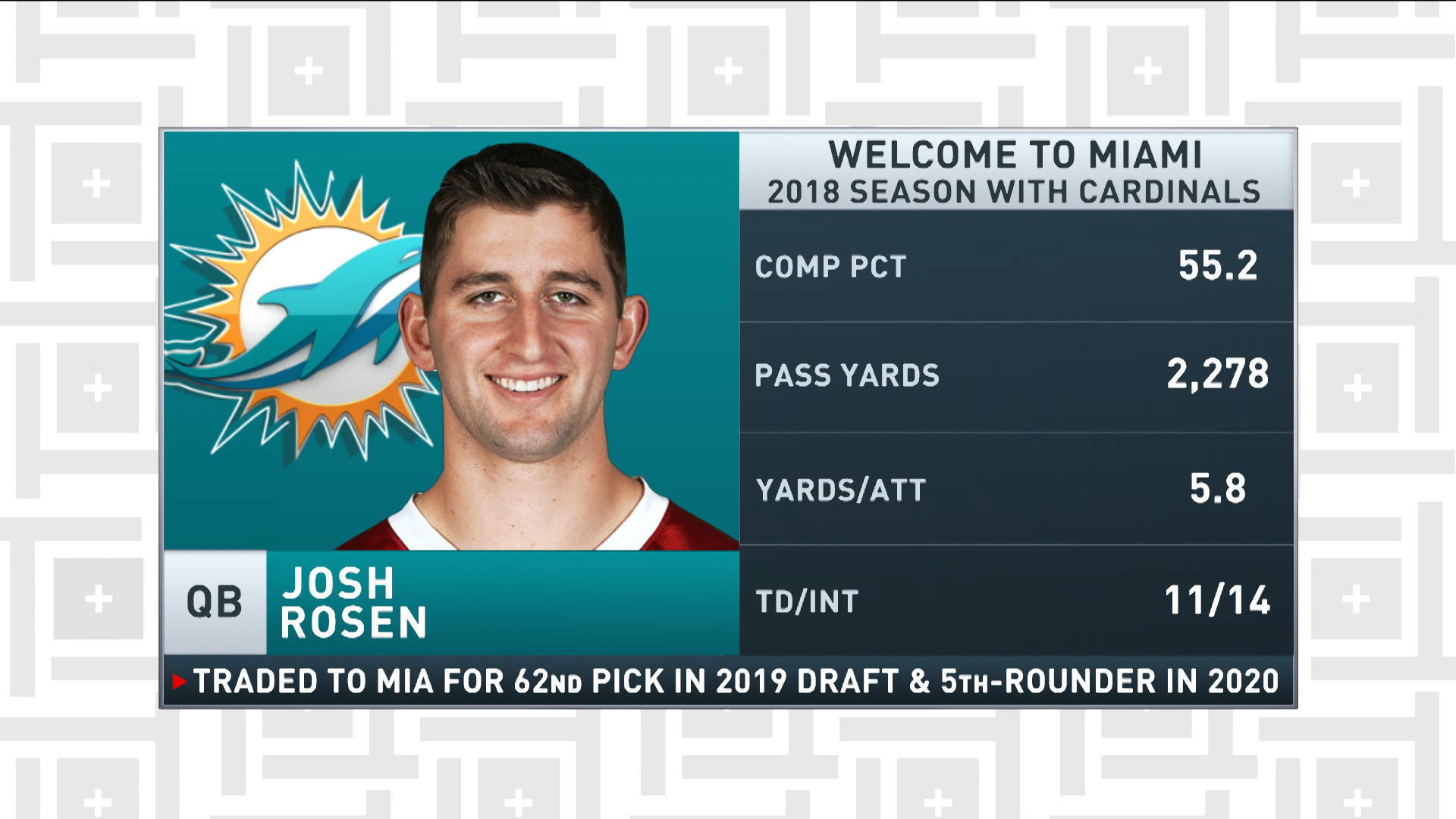 Dolphins greats Dan Marino and Jason Taylor fully support team's decision to trade for Josh Rosen