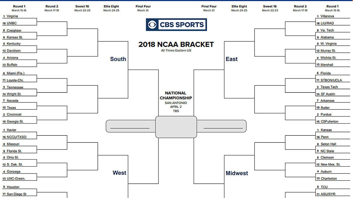 NCAA Bracket 2018 Printable March Madness Tournament Seeds Games
