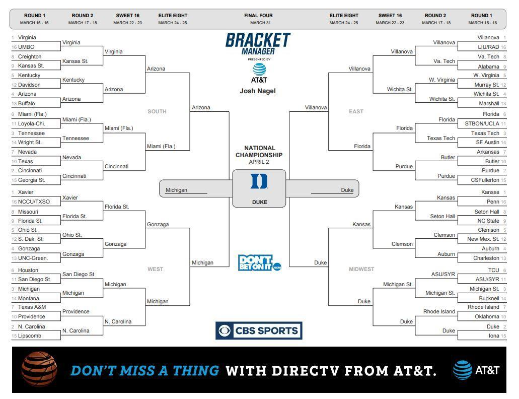 NCAA Tournament expert brackets: March Madness title picks - CBSSports.com