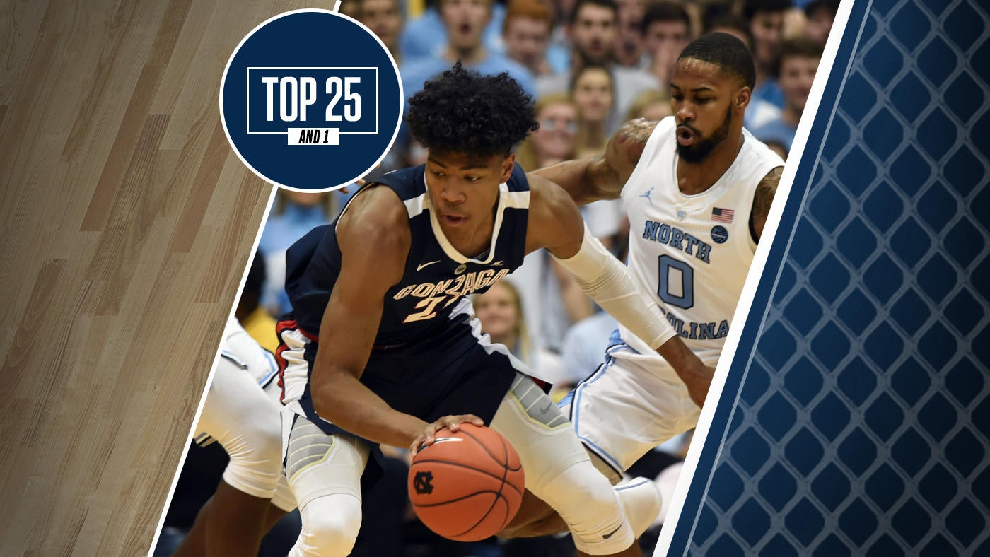 College Basketball Rankings Gonzaga Drops To No 7 In Top