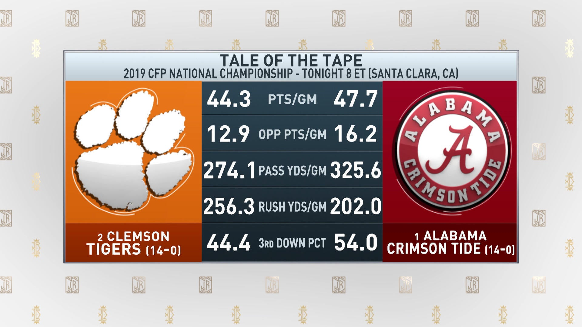 The Jim Rome Show National Championship Preview Cbssportscom
