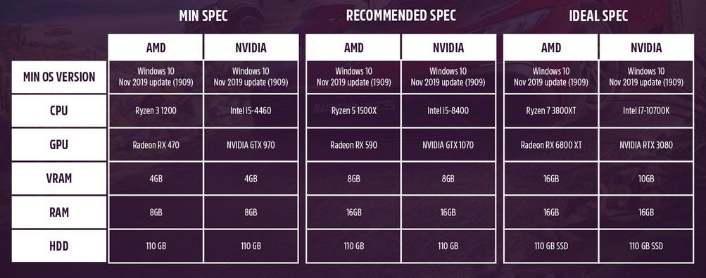 requisitos de Forza Horizon 5 para PC