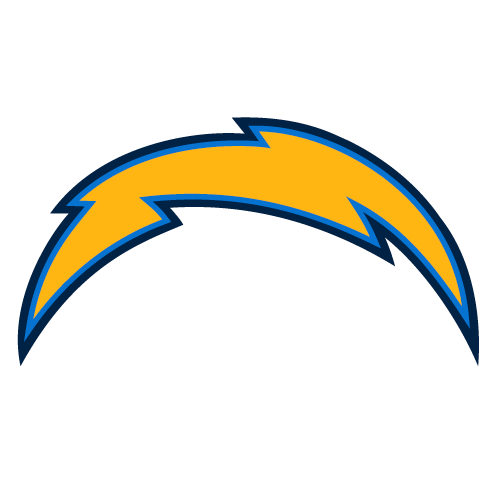 Chargers Rb Melvin Gordon Headed For Ir