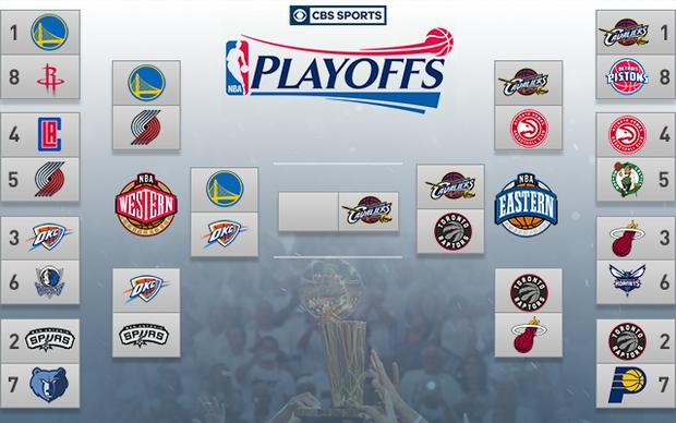 2016 NBA Finals: Series schedule, dates, times, TV info ...