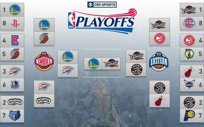 2016 Nba Finals Cavs Vs Warriors Series Schedule Dates Times Tv Info Cbssports Com