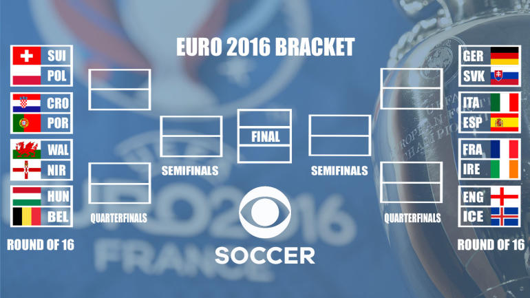 LOOK: Here is the bracket for the Euro 2016 Round of 16, knockout stages - CBSSports.com