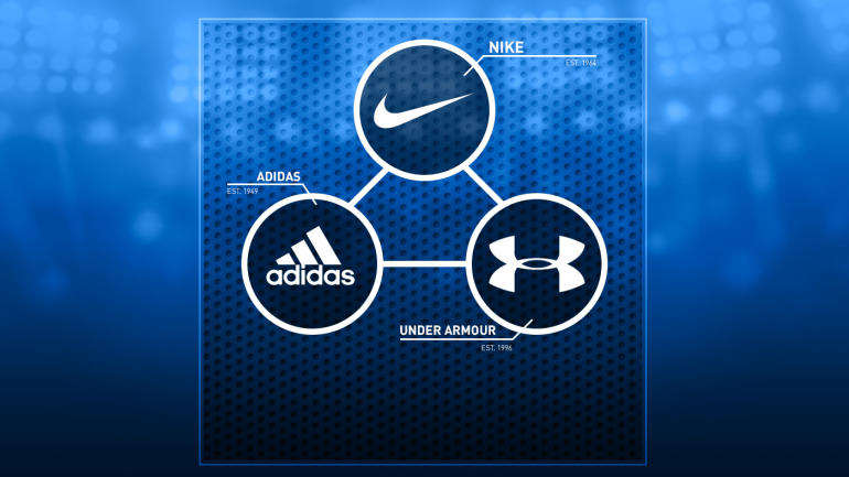 Coaches say Under Armour now has more influence in college ...