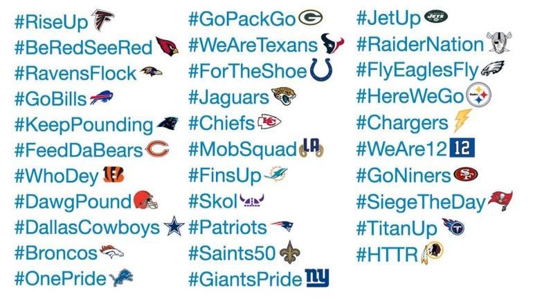 Look Every Nfl Team Now Has Its Own Fancy Twitter Emoji Cbssports