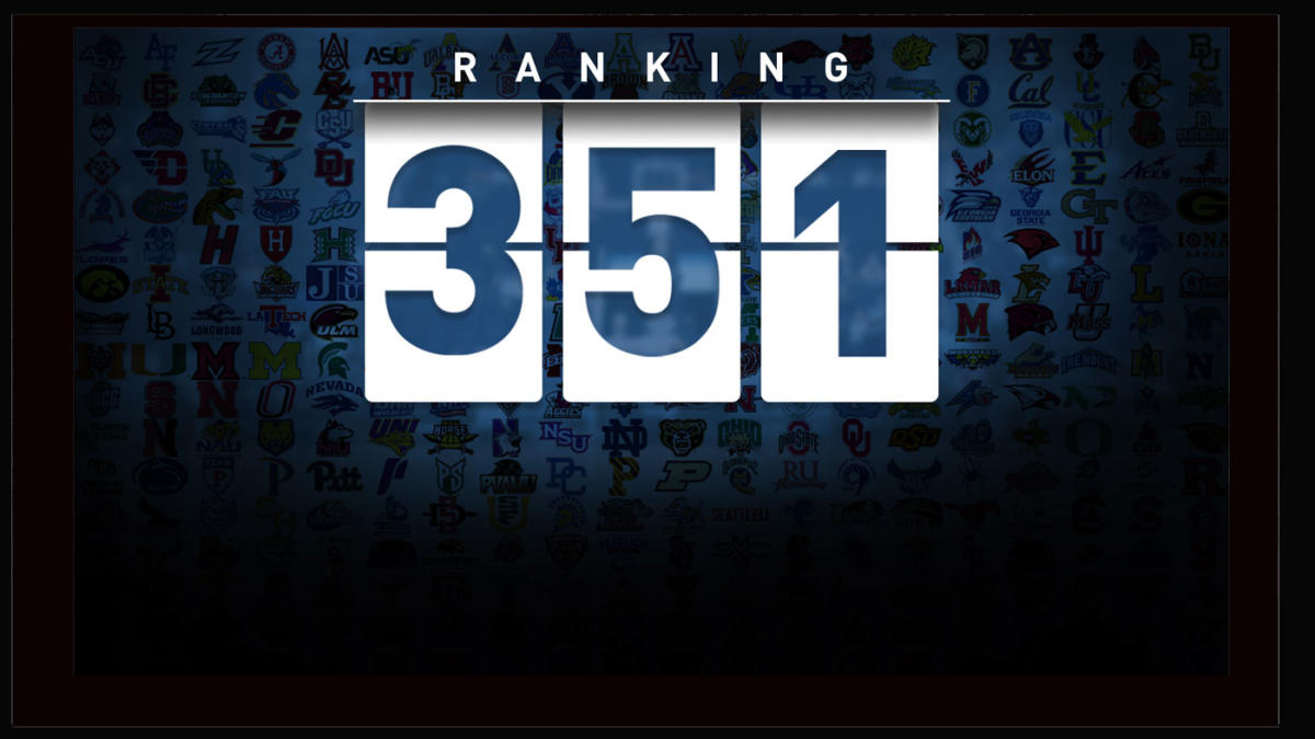 huge selection of 80630 5389d Ranking all 351 college basketball teams, from Duke to Alabama A M -  CBSSports.com