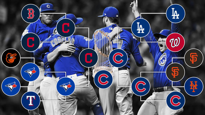 MLB Playoffs 2016: Full TV schedule, bracket, start times