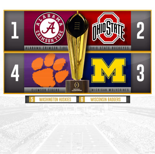 college footballschedule new cfp rankings