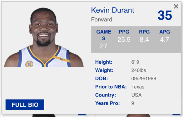 651997eb2c18 The great debate is over  Warriors  Kevin Durant finally admits his ...