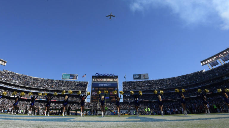 Report: Chargers plan to play in 30,000-seat soccer stadium in 2017-2018