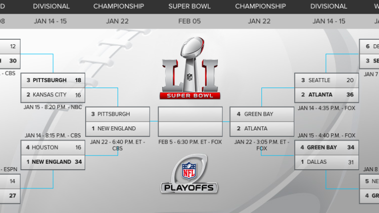 NFL Playoffs Bracket: Steelers-Patriots matchup continues ...