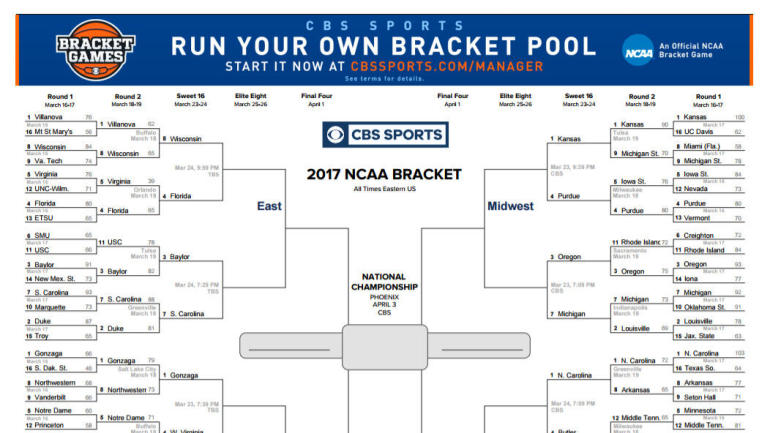 Ncaa Sweet 16 Radio