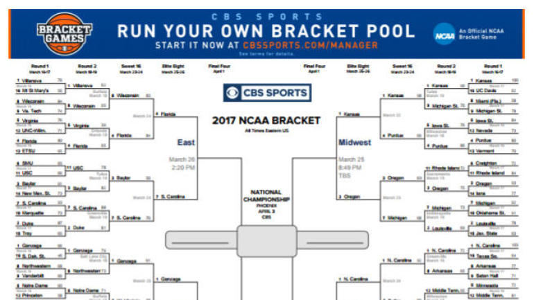 2017 NCAA Tournament: Updated Elite Eight printable bracket for March Madness picks
