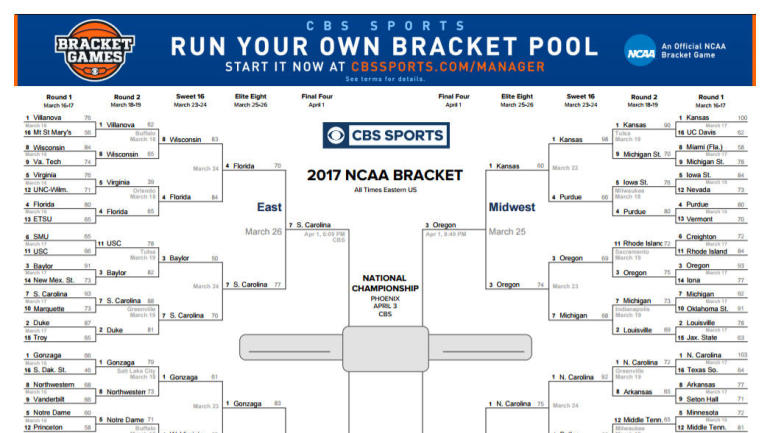 ncaa bracket scores so far football score lsu