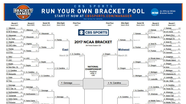 2017 College Football Final Rankings >> NCAA basketball: Updated printable bracket for Gonzaga vs. North Carolina - CBSSports.com