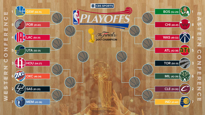 Drake in the Morning | NBA Playoff Picture: Scenarios headed into the final night of the regular ...
