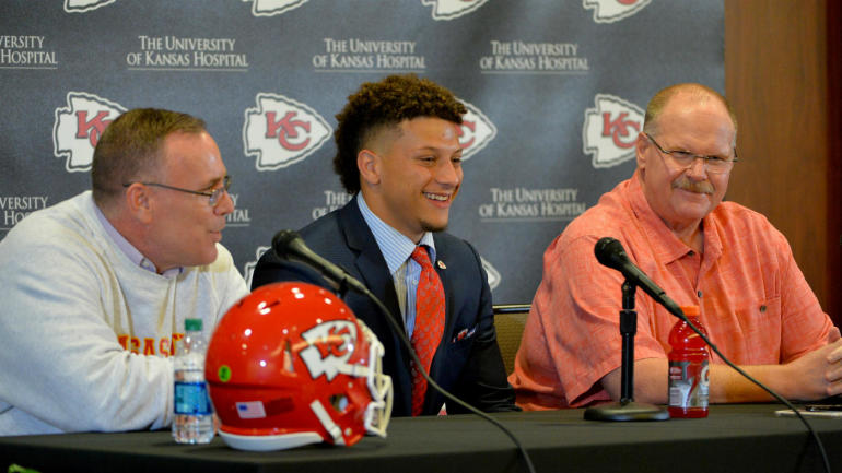 Patrick Mahomes II among players Chiefs most eager to see in game