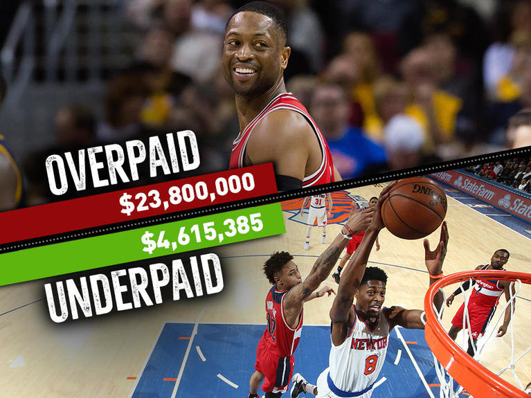 NBA's most overpaid players