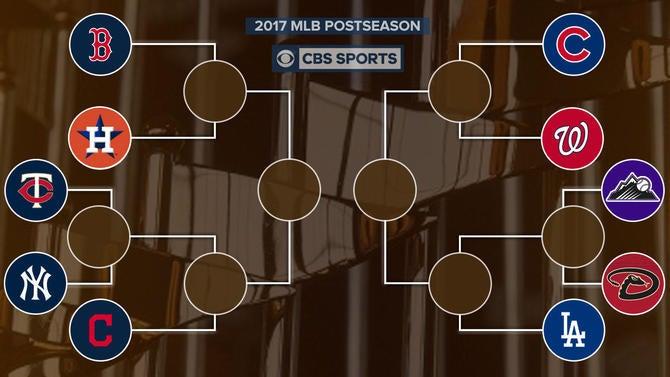 Image result for mlb wild card 2017