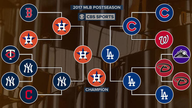 picture about Houston Astros Printable Schedule called 2017 MLB playoffs bracket, routine, get started days, Television set