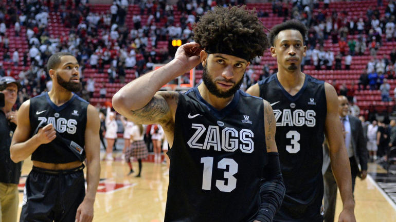 College basketball rankings: Gonzaga slips after upset loss at San Diego State - CBSSports.com