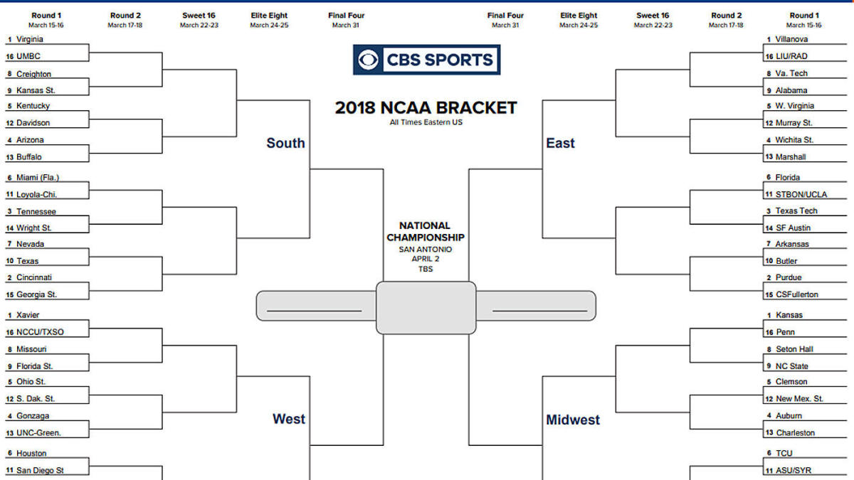 Ncaa Bracket 2018 Printable March Madness Tournament