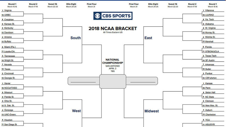 Ncaa 2019 Bracket Printable Cablo Commongroundsapex Co