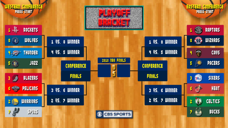 NBA playoffs bracket 2018: Path to the Finals for all 16 ...