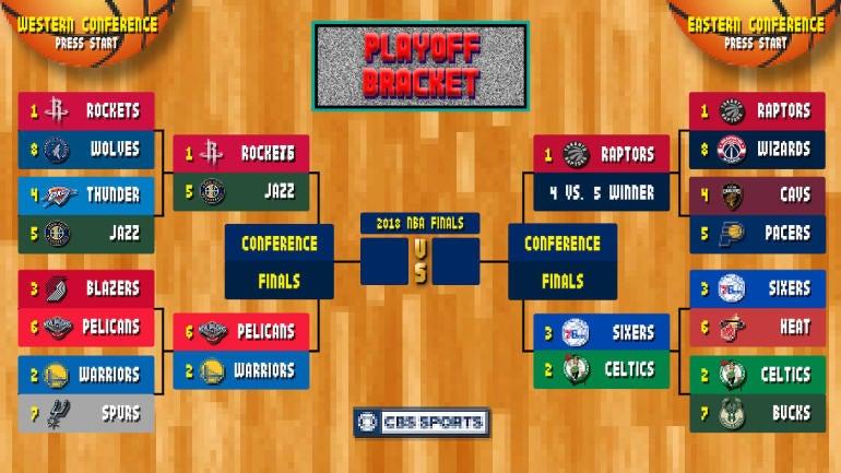 2018 NBA Playoffs bracket: First round nearly a wrap as ...