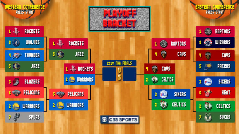 NBA Playoffs 2018 bracket: Conference finals are here, and ...