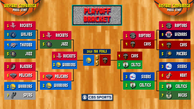 image relating to Nba Playoff Printable Bracket named NBA playoffs bracket 2018: Warriors sweep Cavaliers, gain