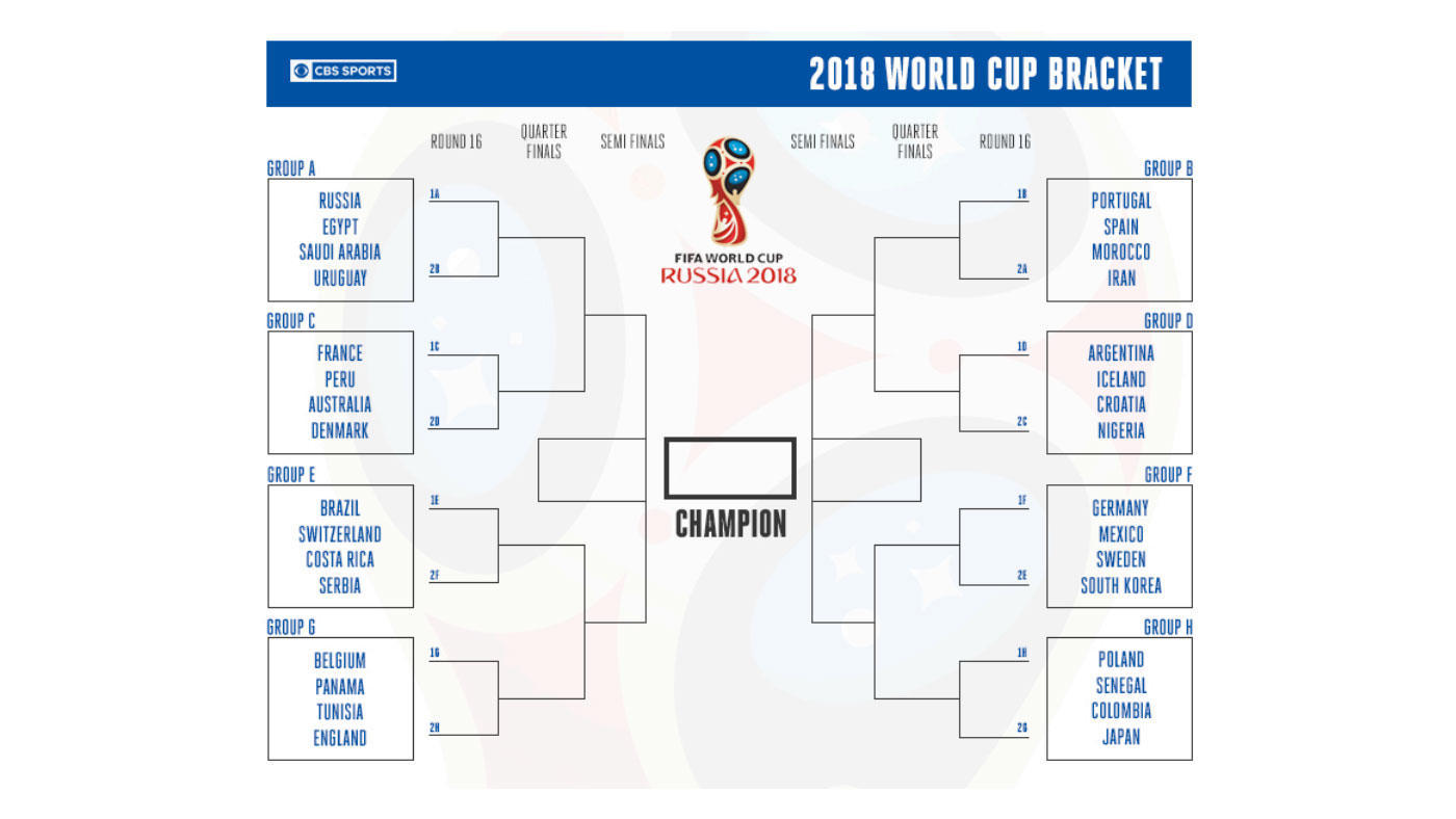 Printable World Cup bracket: Make your Russia 2018 ...
