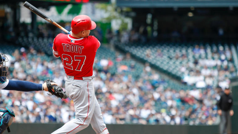 What Mike Trout has done in his first 1000 games is more incredible than you think