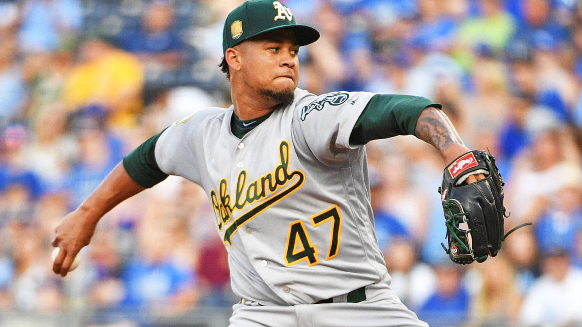 Wild card-leading Athletics to bring back suspended Frankie Montas ahead of season-ending series