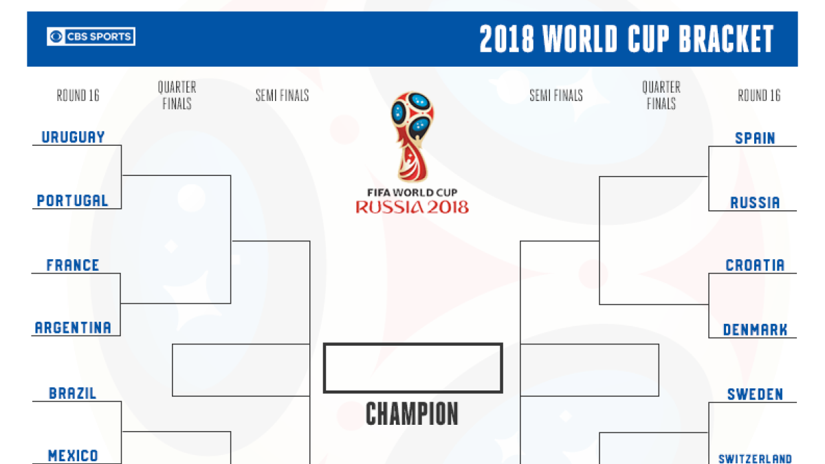 picture about World Cup Bracket Printable called Printable Entire world Cup bracket: Russia 2018 semifinals are listed here
