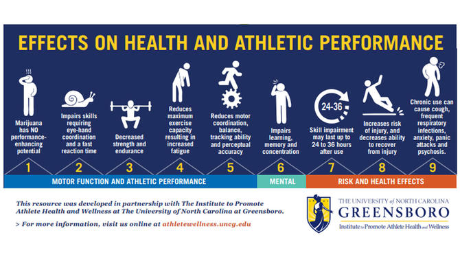 NCAA Substance Abuse Prevention and Intervention Athletics Tool Kit