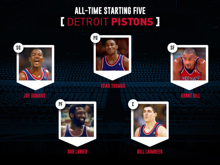 Each NBA team's all-time starting five - CBSSports com