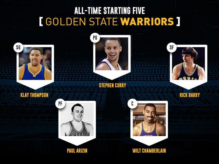 goldenstatewarriors5.jpg