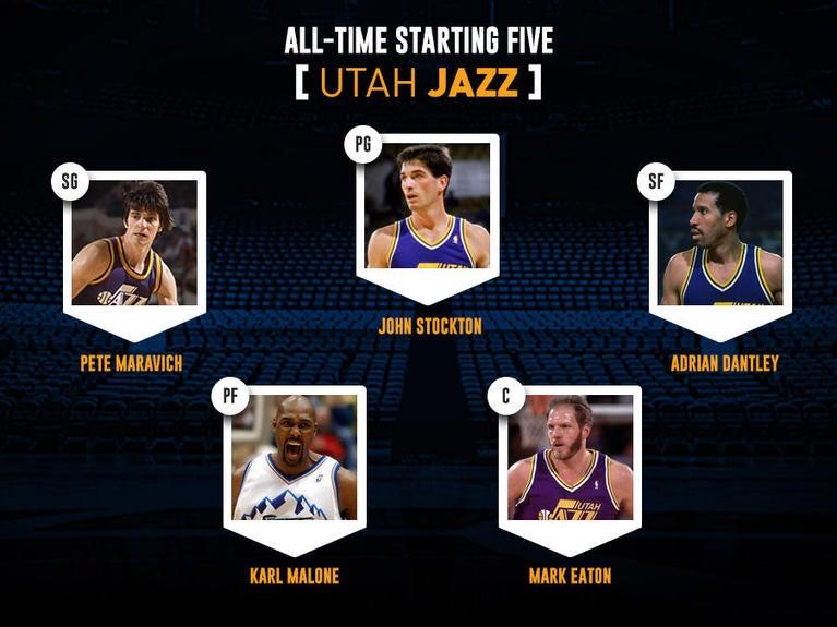 Each NBA team's all-time starting five - CBSSports.com