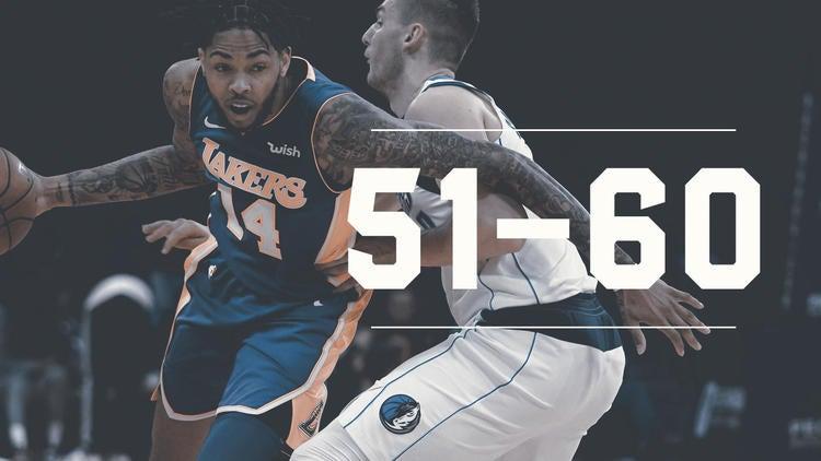 Top 100 NBA players for 2018-19: LeBron James headlines