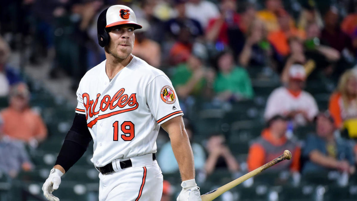 Chris Davis finishes 2018 with the worst batting average in