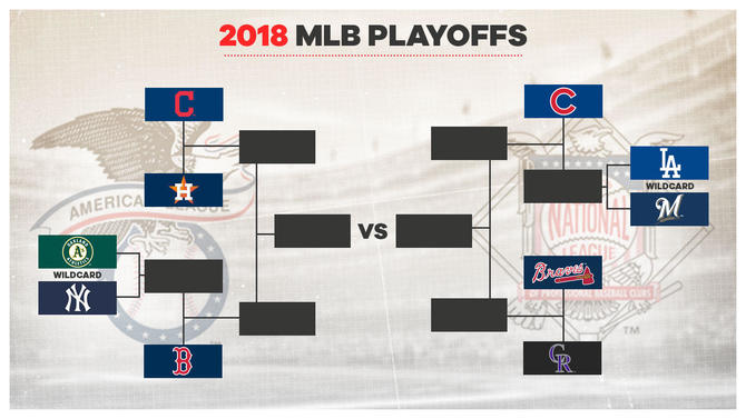 Mlb Wild Card Standings Playoff Picture Bracket Update Plenty At