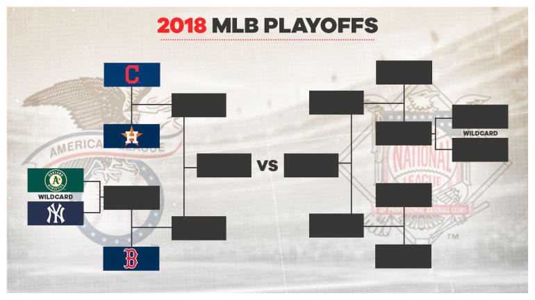 mlb playoff picture  every scenario for a wide