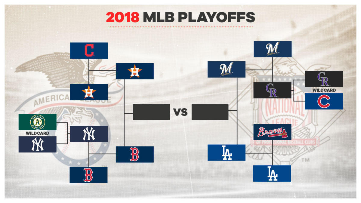 Delicate image in mlb playoff bracket printable