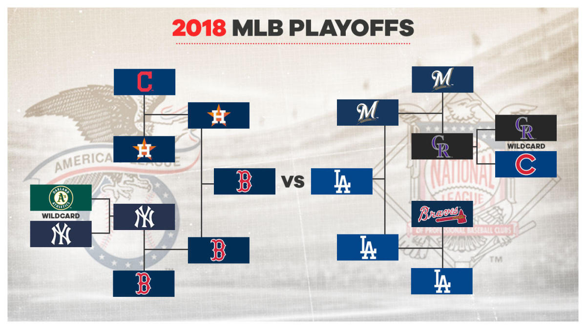 graphic relating to Atlanta Braves Tv Schedule Printable titled 2018 MLB playoffs: Bracket, agenda, commence instances, Television set