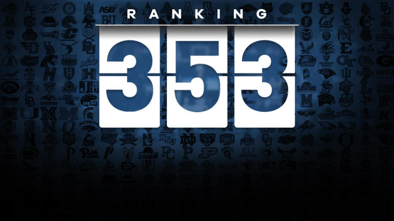 b7cde78253e4 College basketball rankings 1-353  From Kansas to No. 353 and an  interesting fact on every team - CBSSports.com
