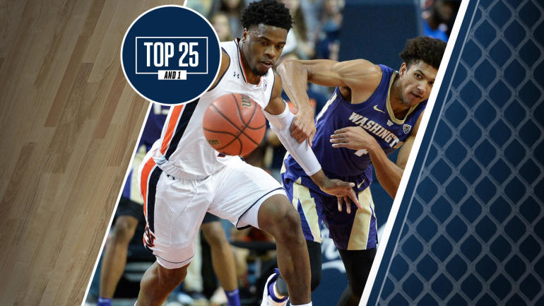 College Basketball Leaderboards: Auburn survives the first tough test and shows why it is number 10 in the top 25 and 1